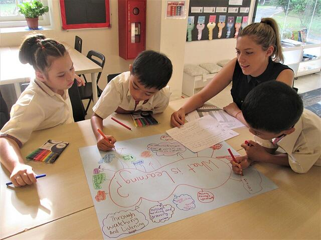 EtonHouse Blog - IB Primary Years Programme (PYP) students enjoy learner-centered teaching, with an inquiry-based transdisciplinary curriculum model.jpg